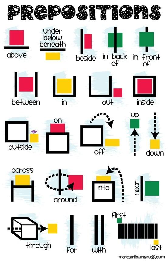 Spanish 2 All The Way: Intermediate to Advanced (Living Language Series) (Level